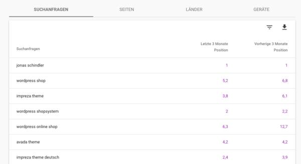 Google Search Console Keyword Positionen vergleichen